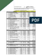 Presupuesto Centro Orientacion Villa Luz Gober.