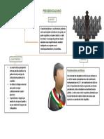 PRESIDENCIALISMO mapa