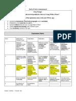 ssb end of unit 2 assessment grade sheet
