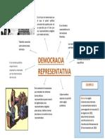 Democracia Representativa Mapa