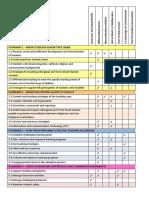 ept436 organisational chart
