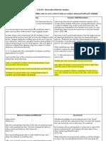 ecd 243 observation reflective analysis 2