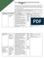 Cartel de Competencias - 4 Años - Inicial