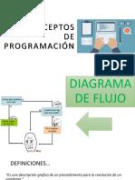 Diagrama de Fluj0