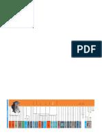 painel palio 2012.pdf