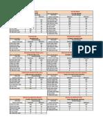 Husos Granulométricos - Et-kp (1)