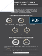 Expatriate Employment China (Infographic)
