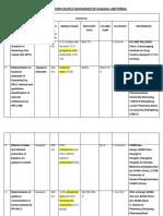 Journal Title HPLC