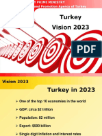 Turkey Vision 2023