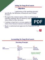 long live assets 2018.pdf