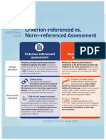 Criterion-referenced vs. Norm-referenced Assessment