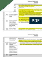 Cronograma didáctica general (Psicología UBA)