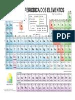 tabela_periodica_dos_elementos_brasileiro.pdf
