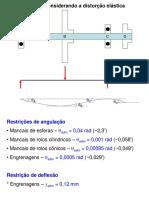 Eixos_Dimensionamento_Deflexão