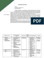 Draft Silabus Mapel Peminatan Manajemen Perkantoran\C3_Manajemen Perkantoran\5. C3_PKK