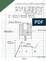 4-Extrusion Process-Prof.dr.Hani Aziz Ameen