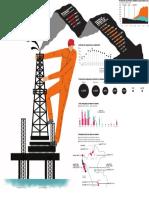 Sector petróleo al detalle