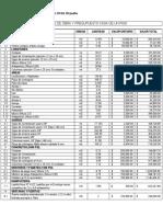 cantidadesdeobraypresupuestocasa-120517091500-phpapp01