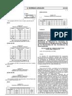 185 Resolucin de Consejo Directivo n 064 2009 Sunass CD Modifican Reglamento General de Reclamos De