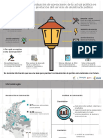 Infografia Alumbrado Publico