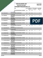 Lista - Resultado Preliminar SESI 2017