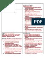 lesson plan 3 - milestone review