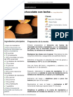 Hoja de Impresión de Mousse de Té y Chocolate Con Leche