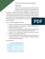Método Del Diagrama de Recorrido