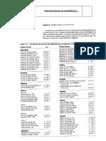 Tabla kps.pdf