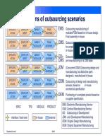 Outsource Scenarios