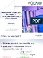 Measurement Uncertainty Presentation