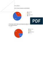 End of Module Student Survey Results