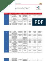 lineas_investigacion unermb.pdf
