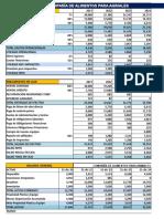 Analisis Financiero (1)3