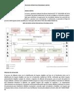 Procesos Operativos Programa Juntos