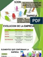 Presentación1 - Teorias Adminsitrativas - Empresa -Evolucion