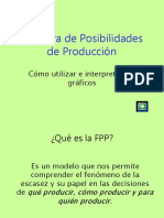 Modelo FPP.ppt