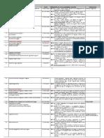 Programacion Secs 2 3 Intro Estudios Del Lenguaje Plcyc 2018