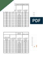 costos de pinturas y formulas de macroeconomia