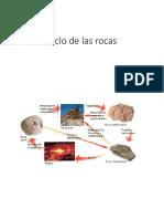 Clase Geologia ,Ciclo de Las Rocas(1)