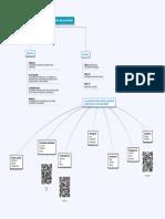 Entornos digitales de aprendizaje (1).pdf