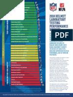 2018 NFL helmet testing results