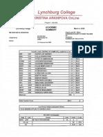 lynchburg college trascript copy 1