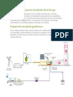 Descripción Del Proceso de Plantas de Turbogas