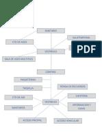 diagramas de funcionamiento de museo de sitio