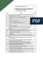 Koleksi Soalan Sejarah Kertas 2 2001-2009