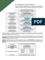 DVD OGH Contrato de Arrendamiento Saavedra vs Gomez