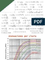 Formulario Antenas Examen Final
