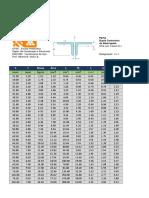 Planilha de cálculos sobre dimensionamento de telhado