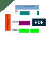 Plantilla Caracterizacion de Procesos Proyecto Todo Cell